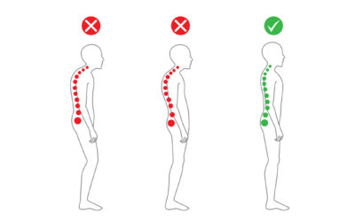 Why Does My Low Back Hurt w/Prolonged Standing?